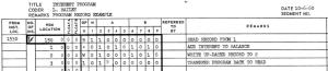 RCA 301 Coding sheet