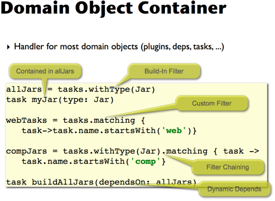 Domain Object Container