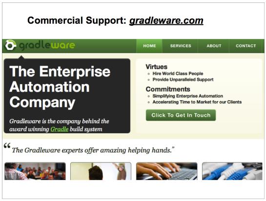 www.gradleware.com